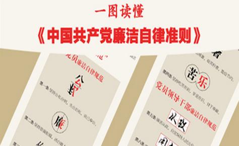 一图读懂《中国共产党廉洁自律准则》